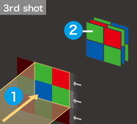 Pixel Shift Resolution System Ii Pentax K 1 Mark Ii Ricoh Imaging