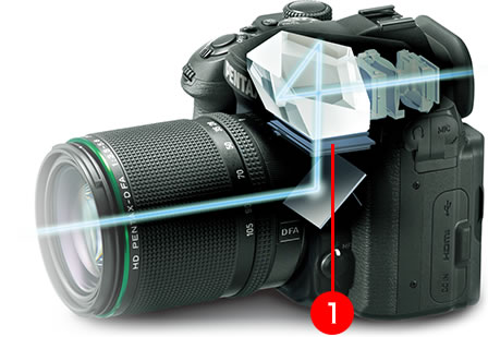how to clean pentax k1000 viewfinder