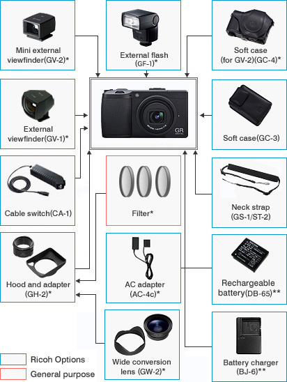 GR DIGITAL III / Digital Cameras | Ricoh Global